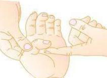 手部神经损伤的发病症状有什么